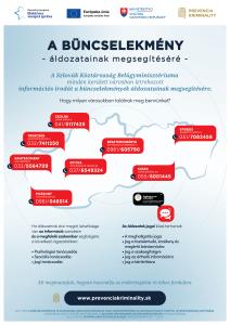 HU-obete_trestnych_cinov_-_mapa