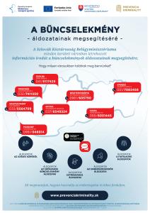 HU-obete_trestnych_cinov_-_mapa_ikony