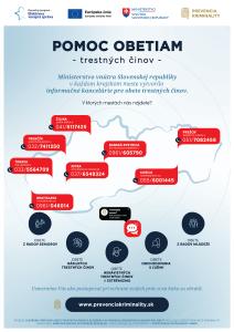 obete_trestnych_cinov_-_mapa_ikony1